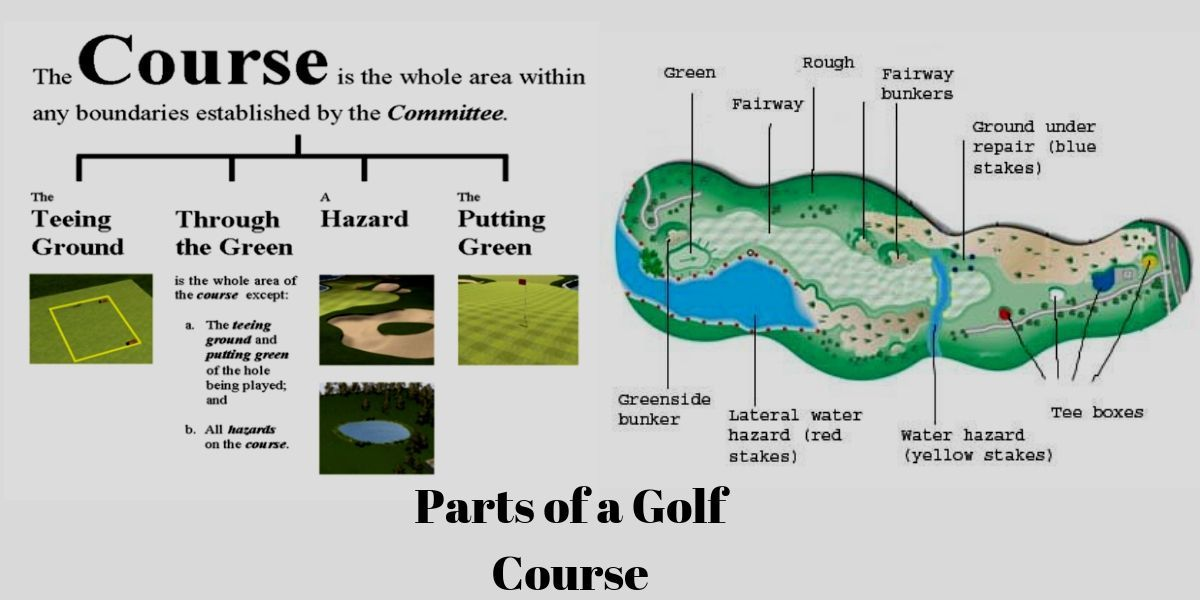 Parts of a Golf Course