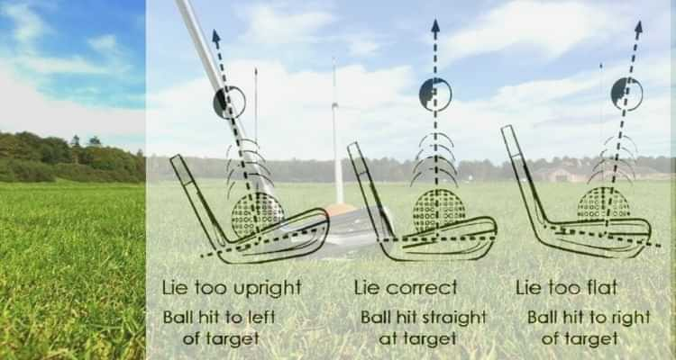 Everything about golf club lie angle